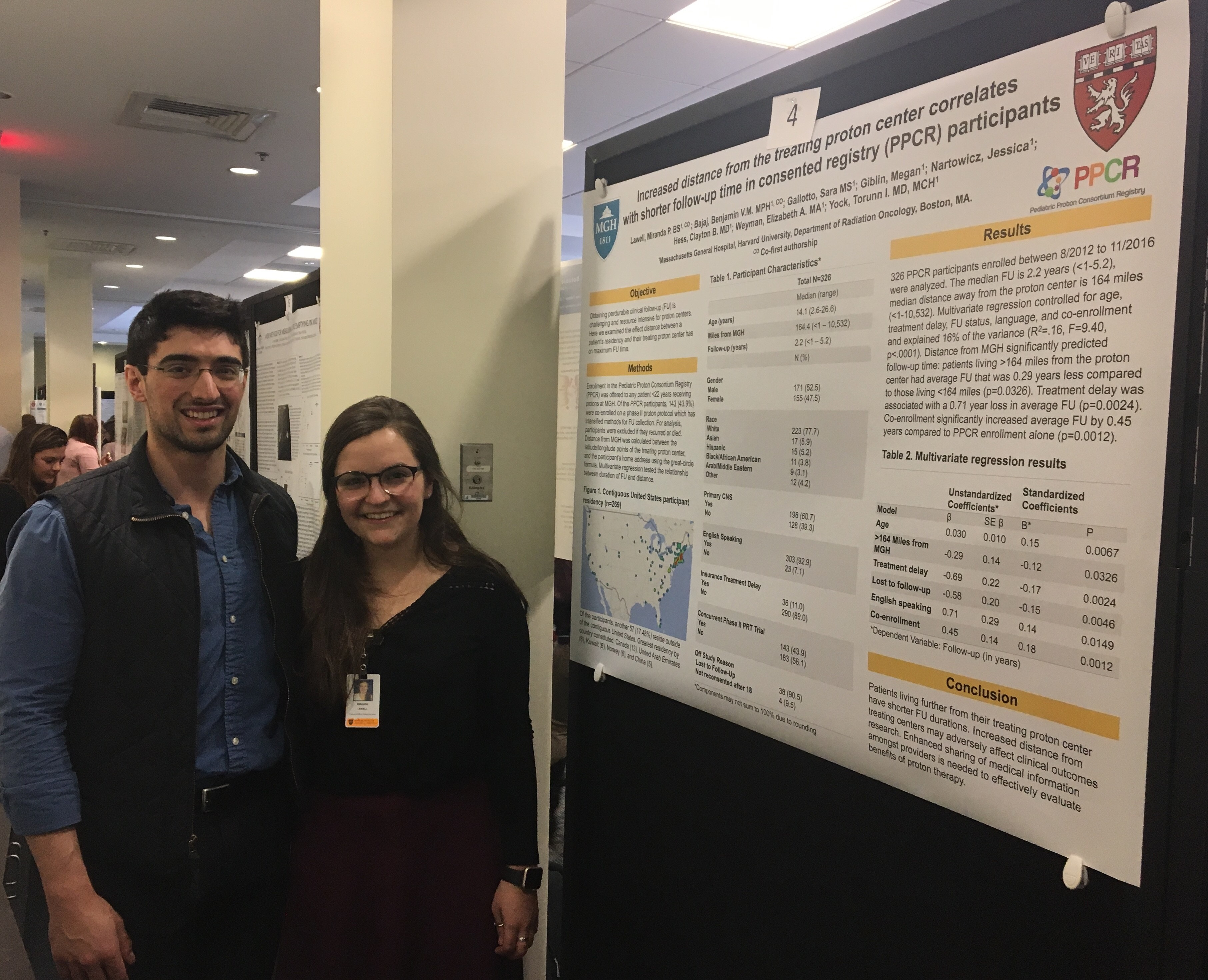 MGH Research Team Presenting Outcomes in PPCR Patients